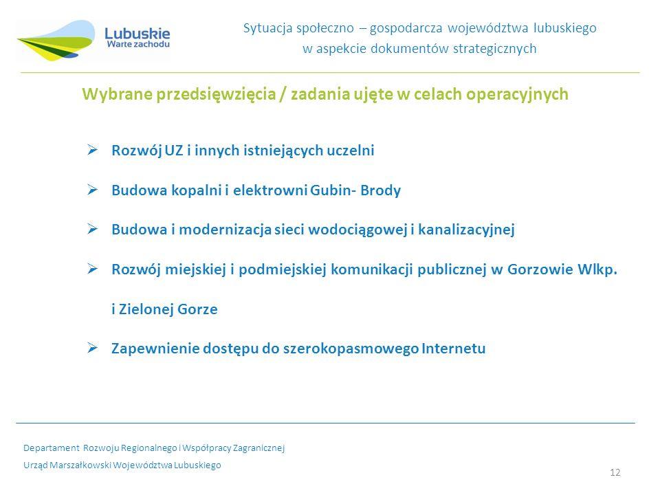Wybrane przedsięwzięcia / zadania ujęte w celach operacyjnych