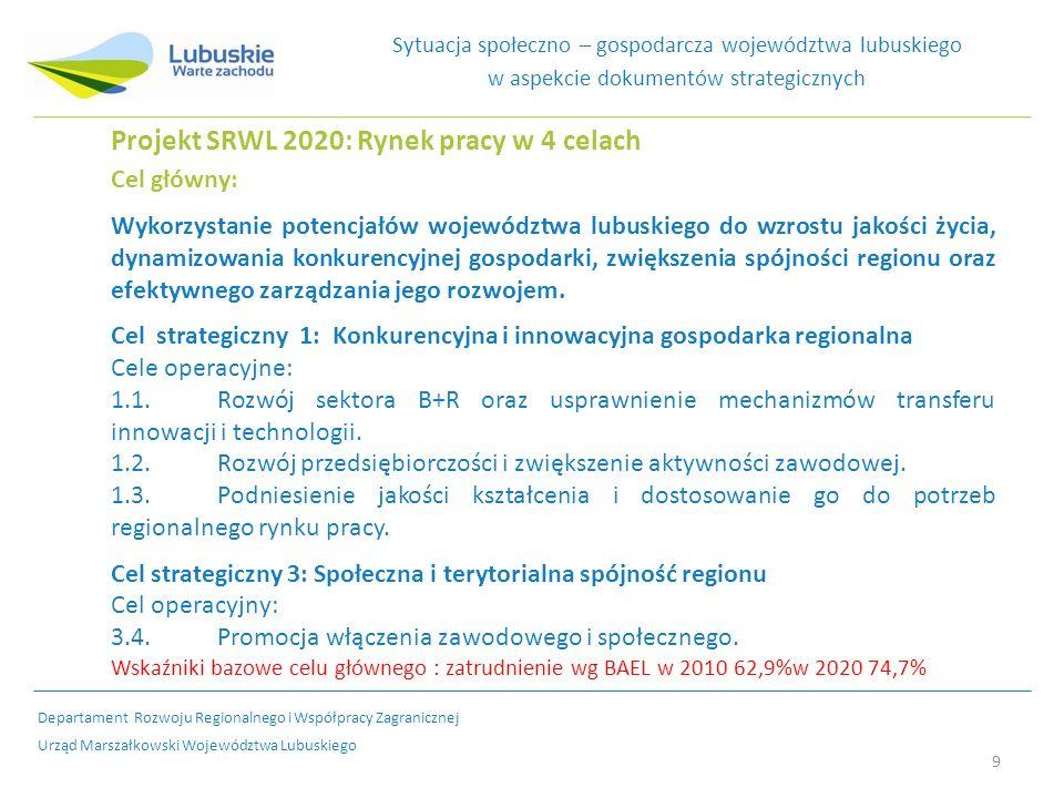 Projekt SRWL 2020: Rynek pracy w 4 celach