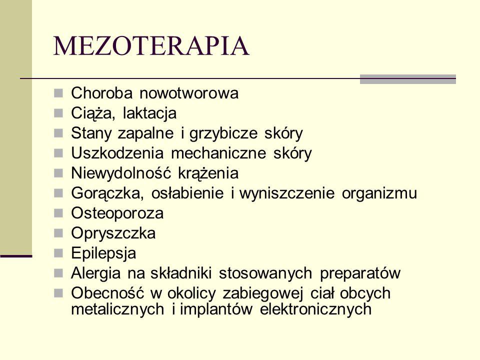 MEZOTERAPIA Choroba nowotworowa Ciąża, laktacja