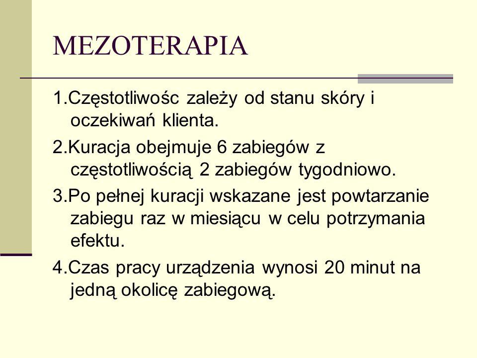 MEZOTERAPIA 1.Częstotliwośc zależy od stanu skóry i oczekiwań klienta.