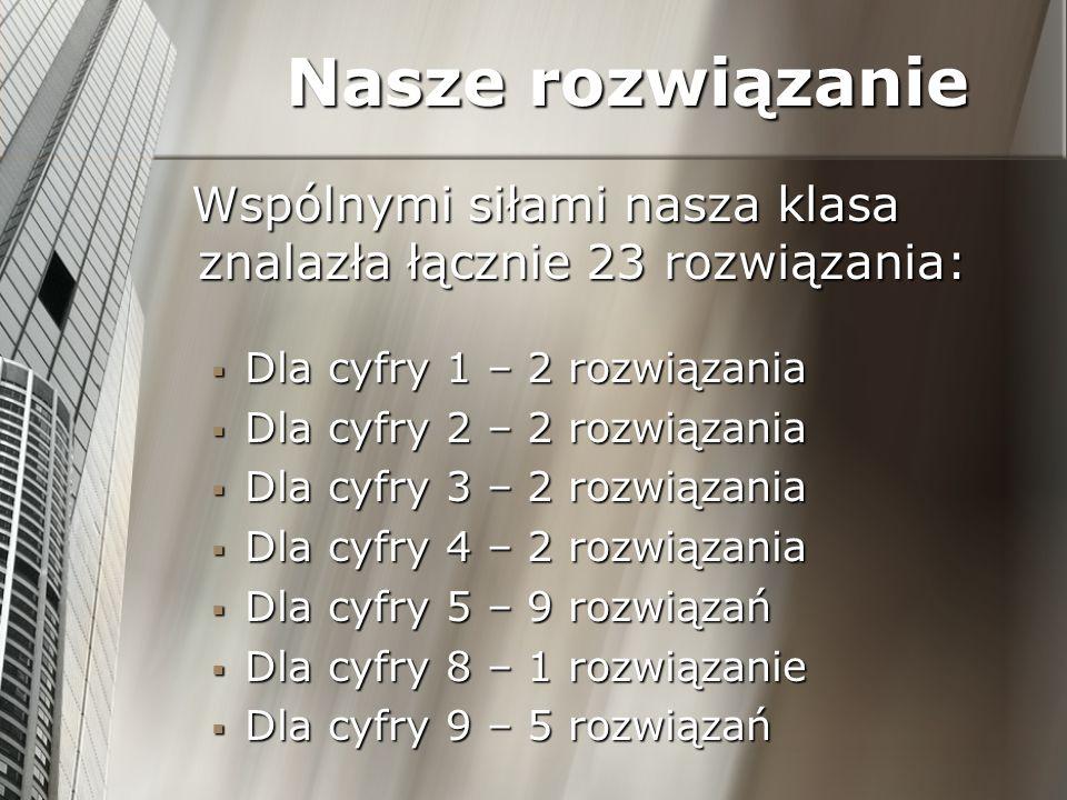 Nasze rozwiązanie Wspólnymi siłami nasza klasa znalazła łącznie 23 rozwiązania: Dla cyfry 1 – 2 rozwiązania.