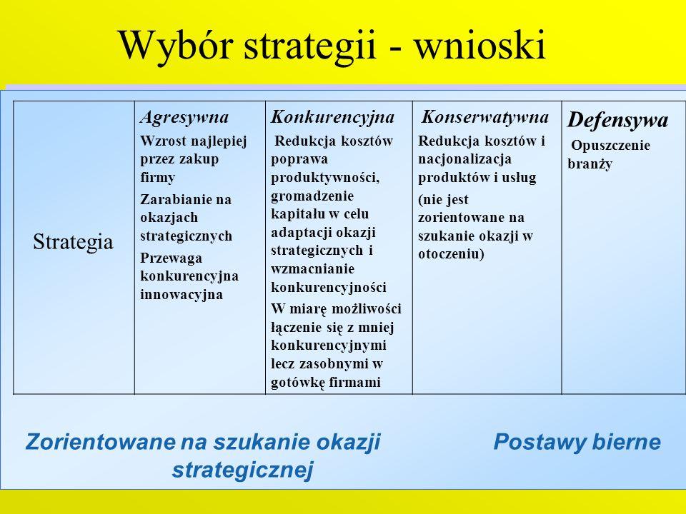 Wybór strategii - wnioski