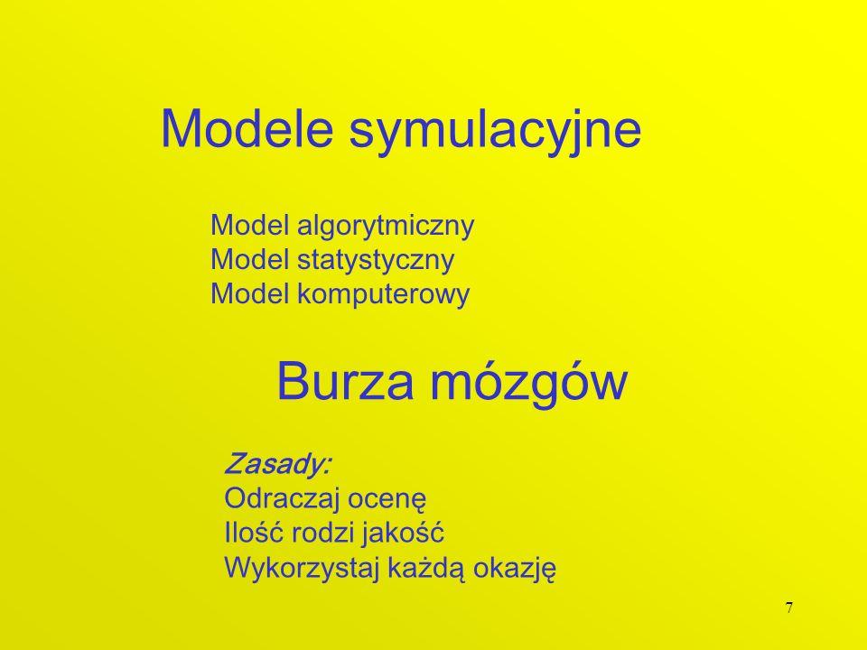 Modele symulacyjne Burza mózgów Model algorytmiczny Model statystyczny