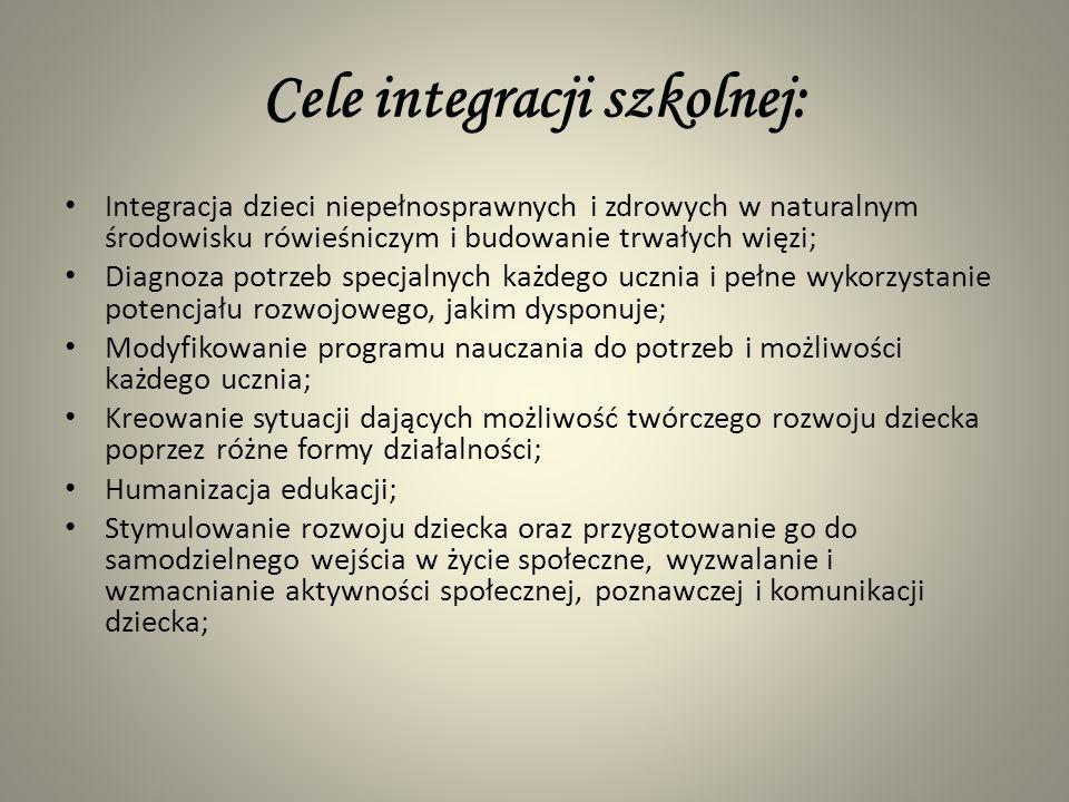 Cele integracji szkolnej: