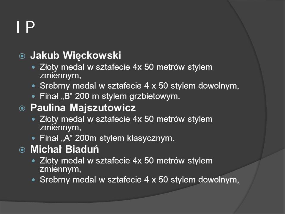 I P Jakub Więckowski Paulina Majszutowicz Michał Biaduń