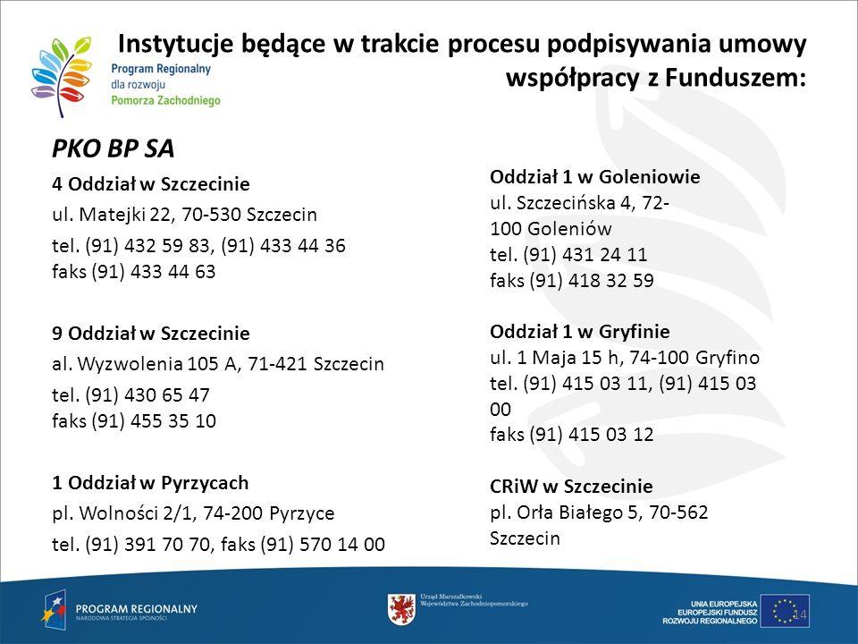Instytucje będące w trakcie procesu podpisywania umowy współpracy z Funduszem: