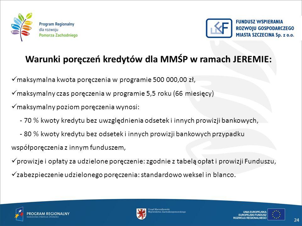 Warunki poręczeń kredytów dla MMŚP w ramach JEREMIE: