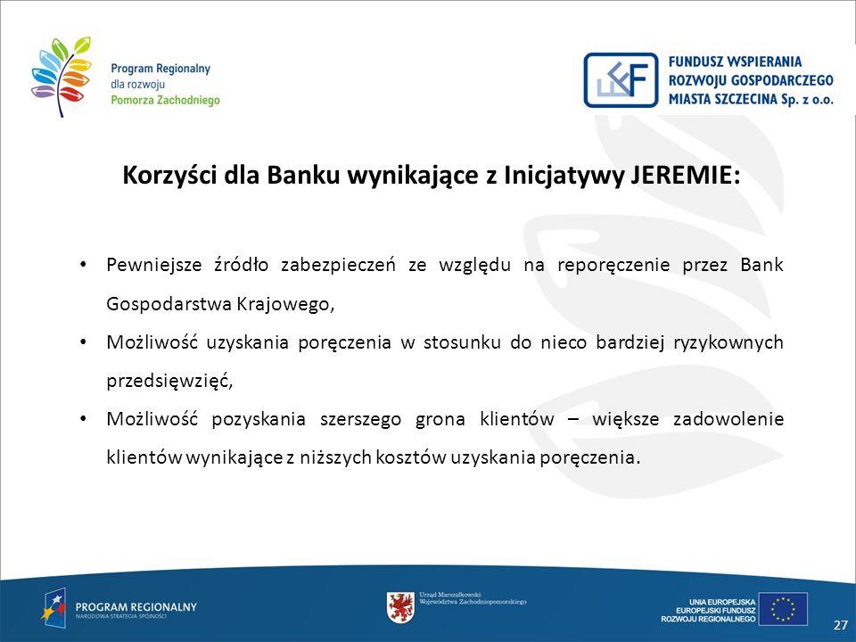 Korzyści dla Banku wynikające z Inicjatywy JEREMIE: