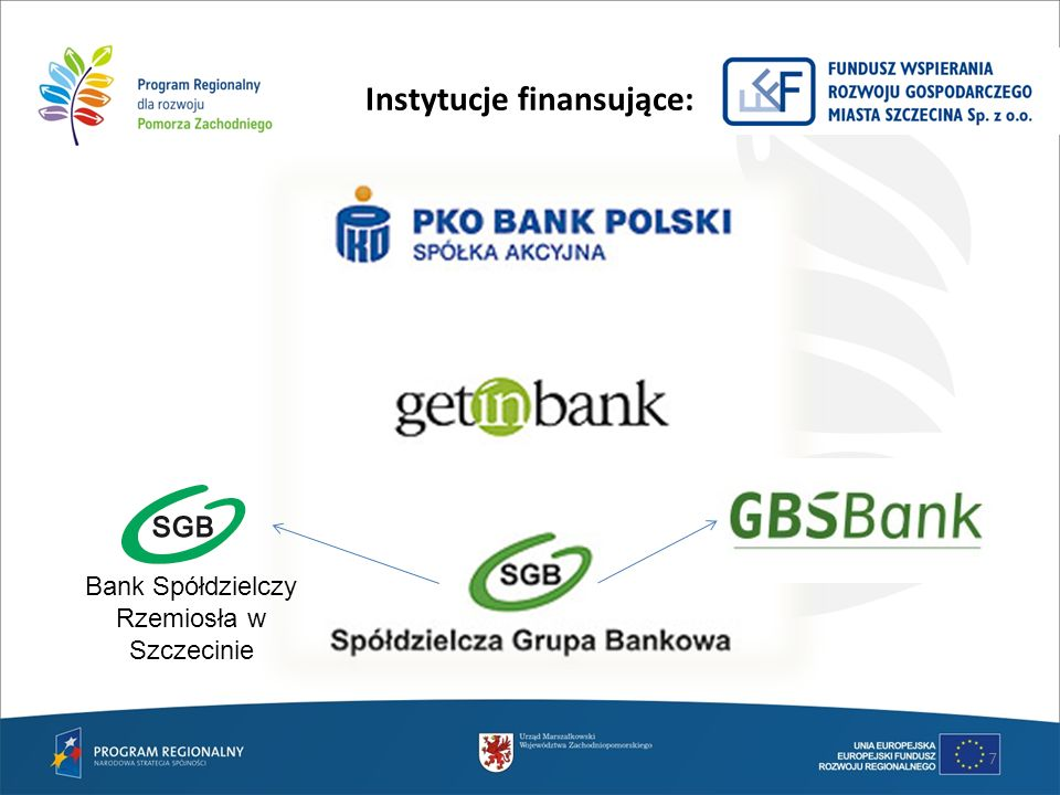 Instytucje finansujące:
