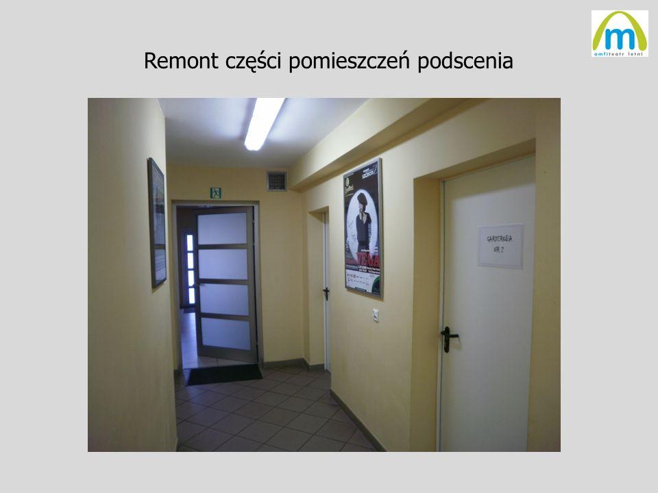 Remont części pomieszczeń podscenia