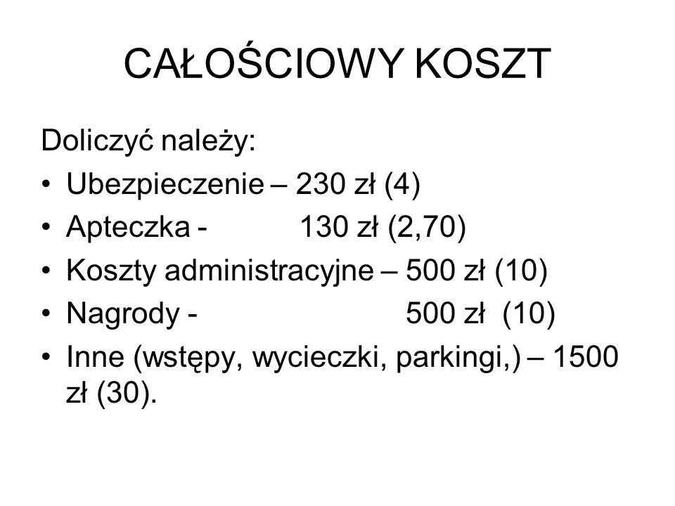 CAŁOŚCIOWY KOSZT Doliczyć należy: Ubezpieczenie – 230 zł (4)