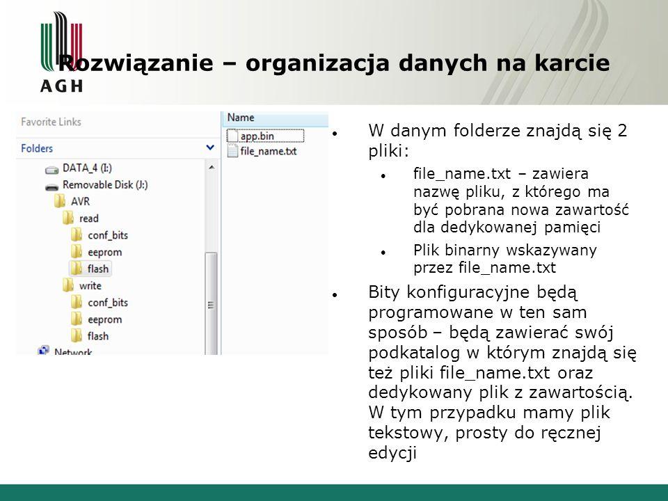 Rozwiązanie – organizacja danych na karcie