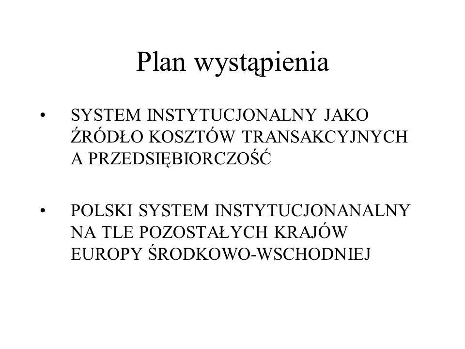 Plan wystąpienia SYSTEM INSTYTUCJONALNY JAKO ŹRÓDŁO KOSZTÓW TRANSAKCYJNYCH A PRZEDSIĘBIORCZOŚĆ.