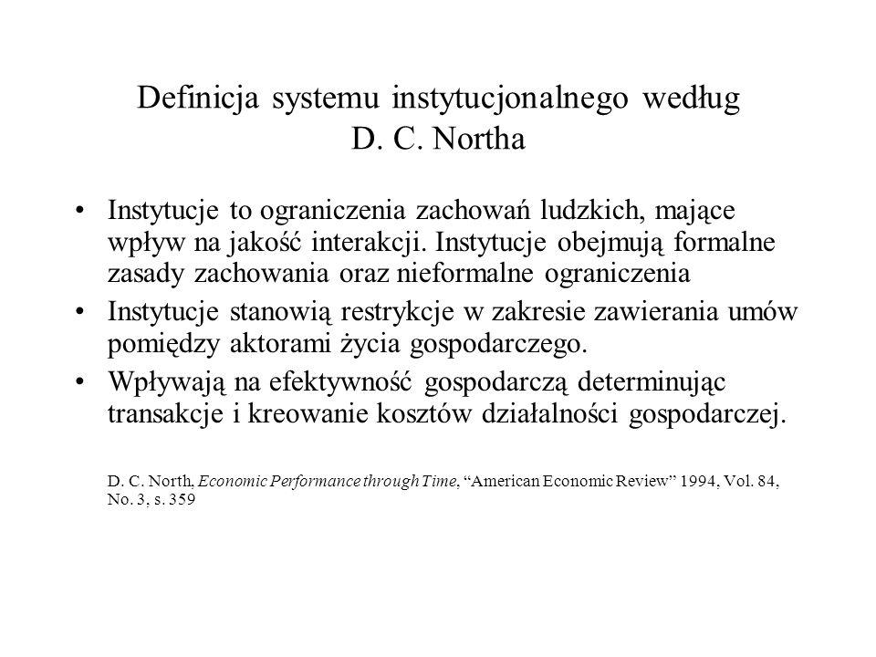 Definicja systemu instytucjonalnego według D. C. Northa