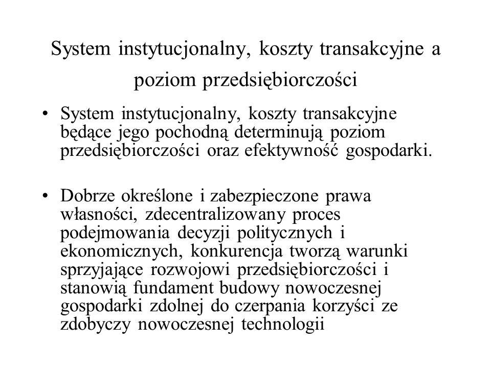 System instytucjonalny, koszty transakcyjne a poziom przedsiębiorczości