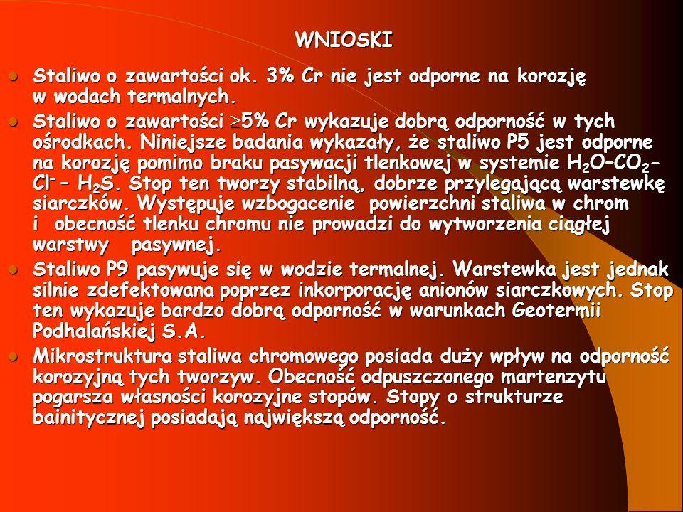 WNIOSKI Staliwo o zawartości ok. 3% Cr nie jest odporne na korozję w wodach termalnych.