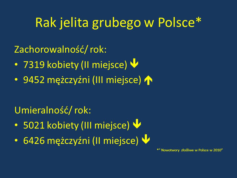 Rak jelita grubego w Polsce*