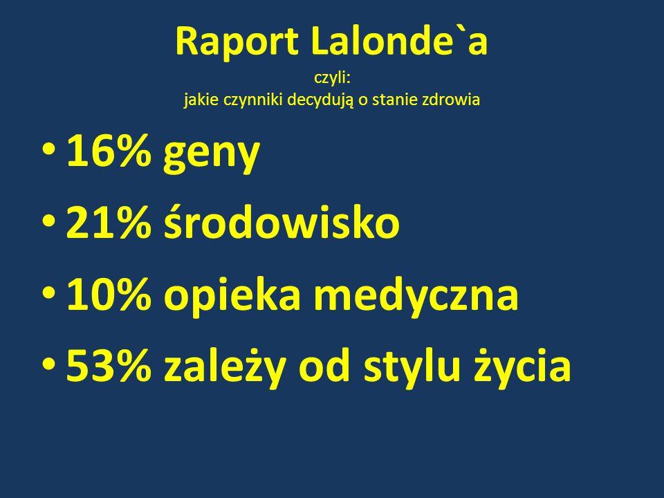 Raport Lalonde`a czyli: jakie czynniki decydują o stanie zdrowia