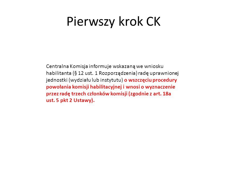 Pierwszy krok CK
