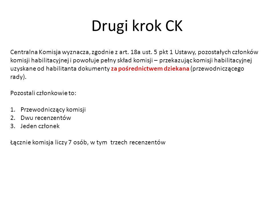 Drugi krok CK