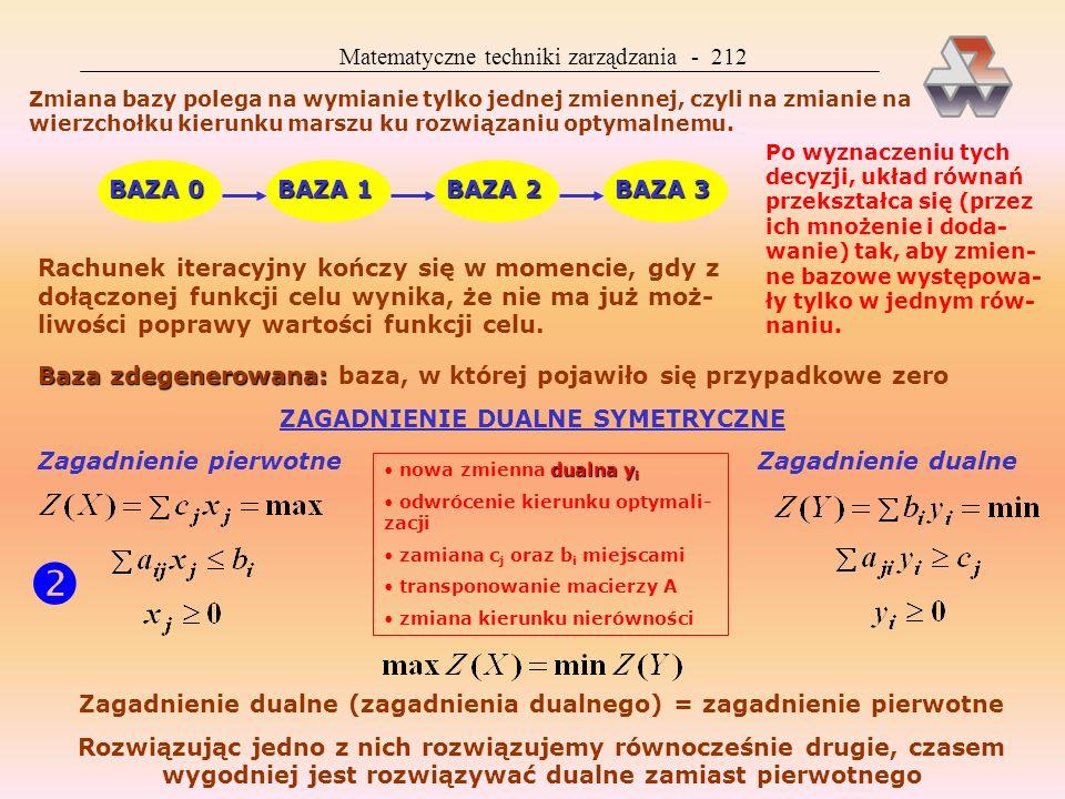  Matematyczne techniki zarządzania - 212 BAZA 0 BAZA 1 BAZA 2 BAZA 3