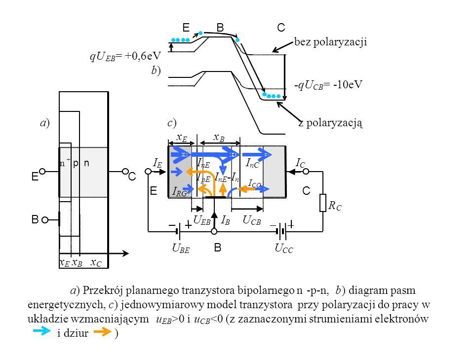 ) Przekrój planarnego tranzystora bipolarnego n p n, ) diagram pasm