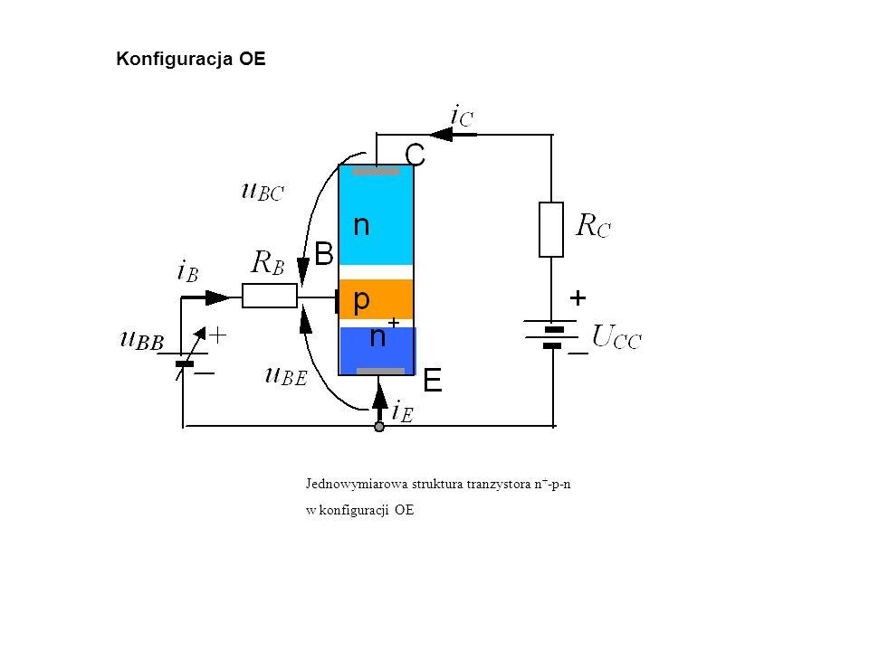 Konfiguracja OE Jednowymiarowa struktura tranzystora n+-p-n