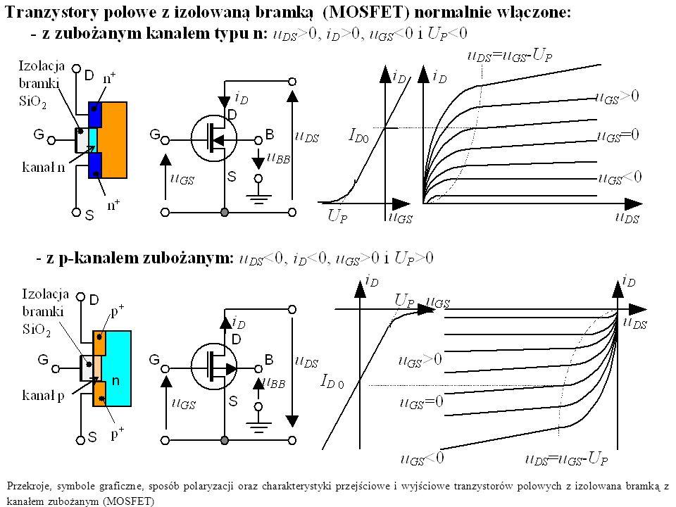 Przekroje, symbole graficzne, sposób polaryzacji oraz charakterystyki przejściowe i wyjściowe tranzystorów polowych z izolowana bramką z kanałem zubożanym (MOSFET)