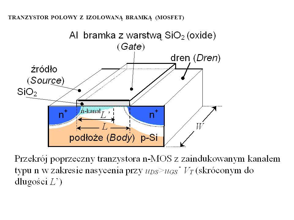 TRANZYSTOR POLOWY Z IZOLOWANĄ BRAMKĄ (MOSFET)