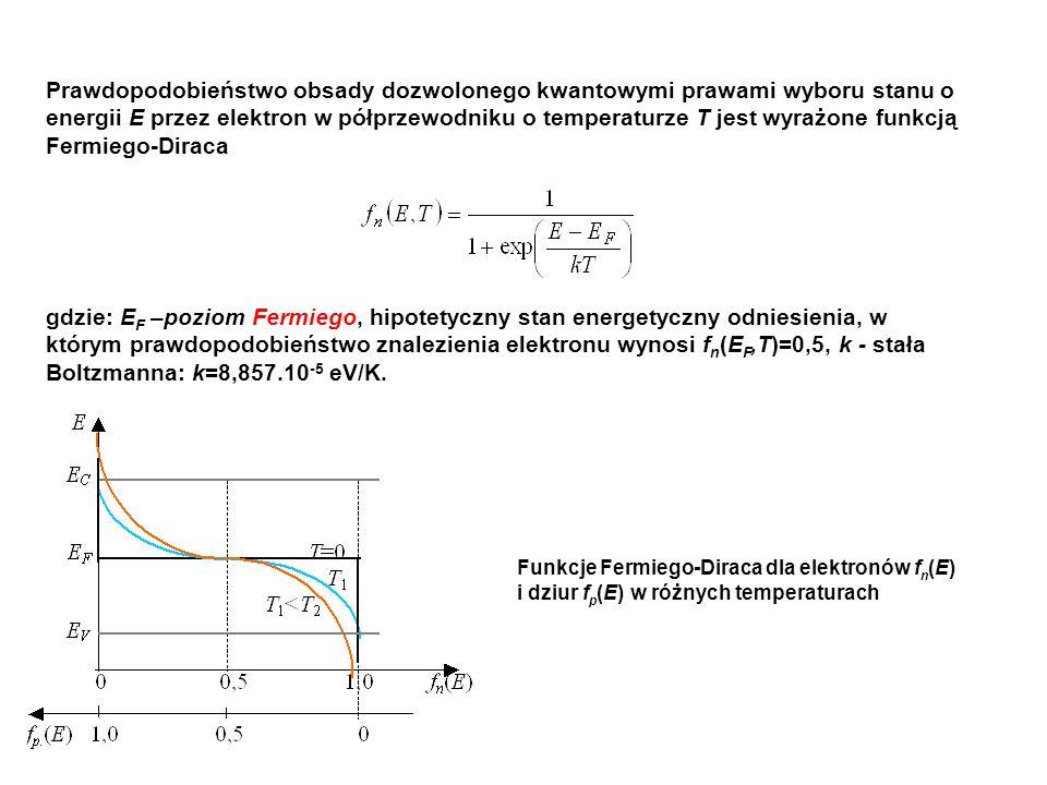Prawdopodobieństwo obsady dozwolonego kwantowymi prawami wyboru stanu o energii E przez elektron w półprzewodniku o temperaturze T jest wyrażone funkcją Fermiego-Diraca