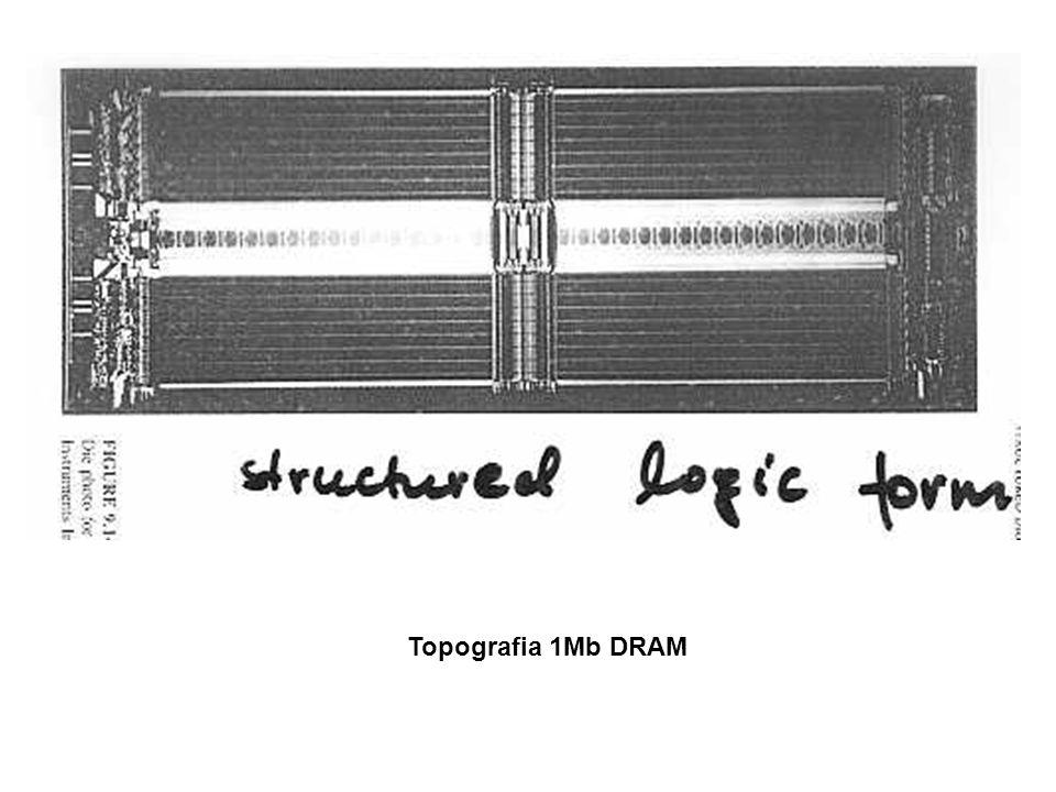 Topografia 1Mb DRAM