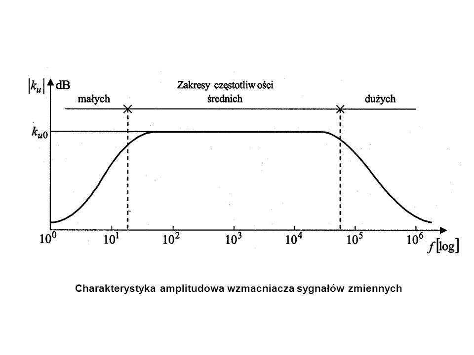 Charakterystyka amplitudowa wzmacniacza sygnałów zmiennych