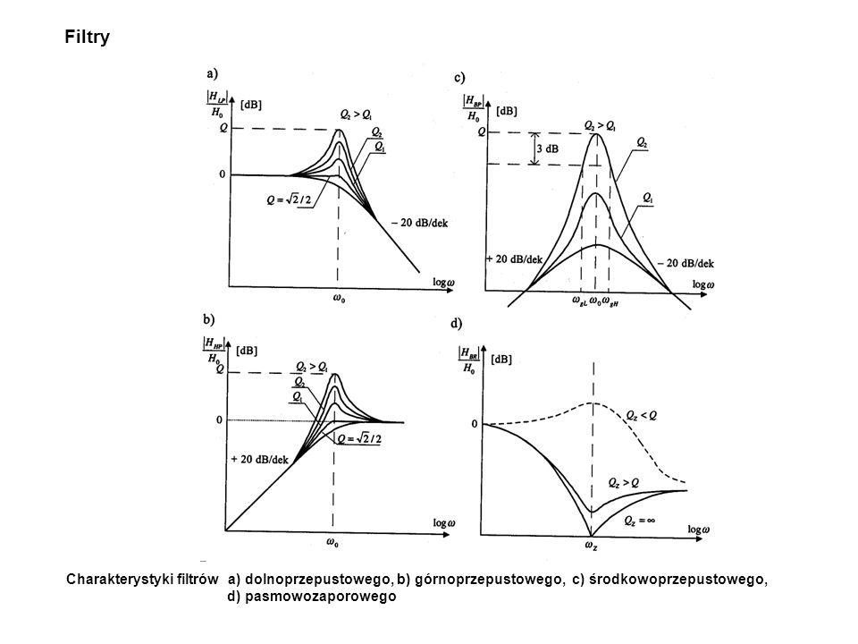 Filtry Charakterystyki filtrów a) dolnoprzepustowego, b) górnoprzepustowego, c) środkowoprzepustowego,