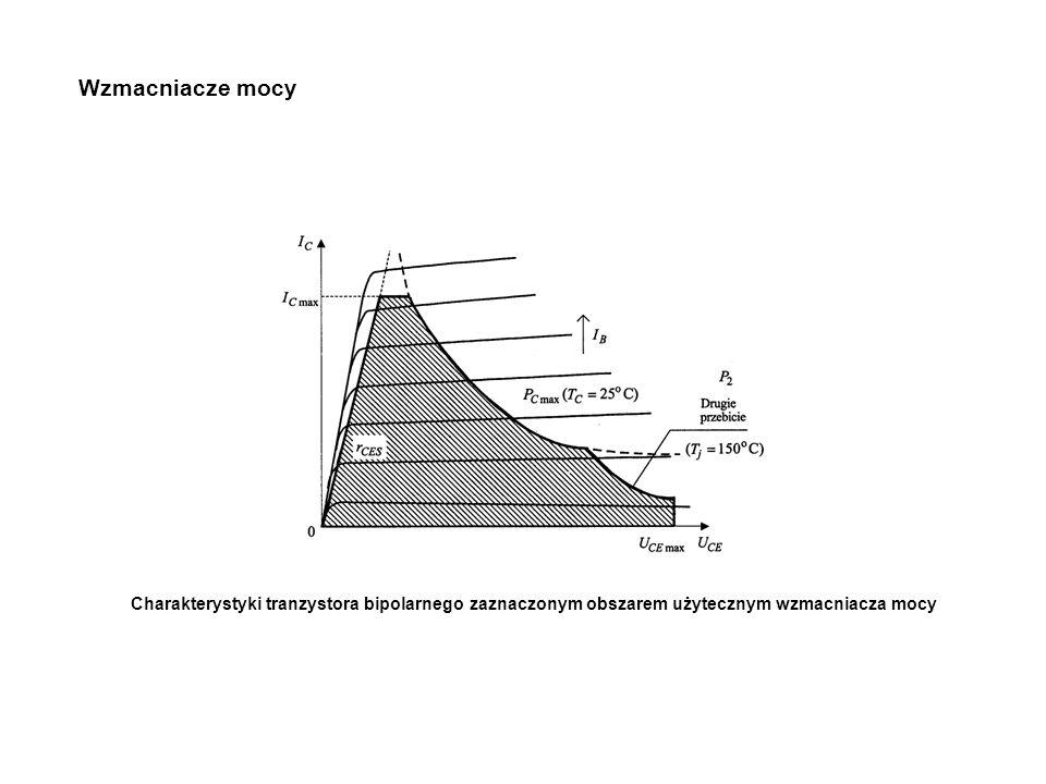 Wzmacniacze mocy Charakterystyki tranzystora bipolarnego zaznaczonym obszarem użytecznym wzmacniacza mocy.