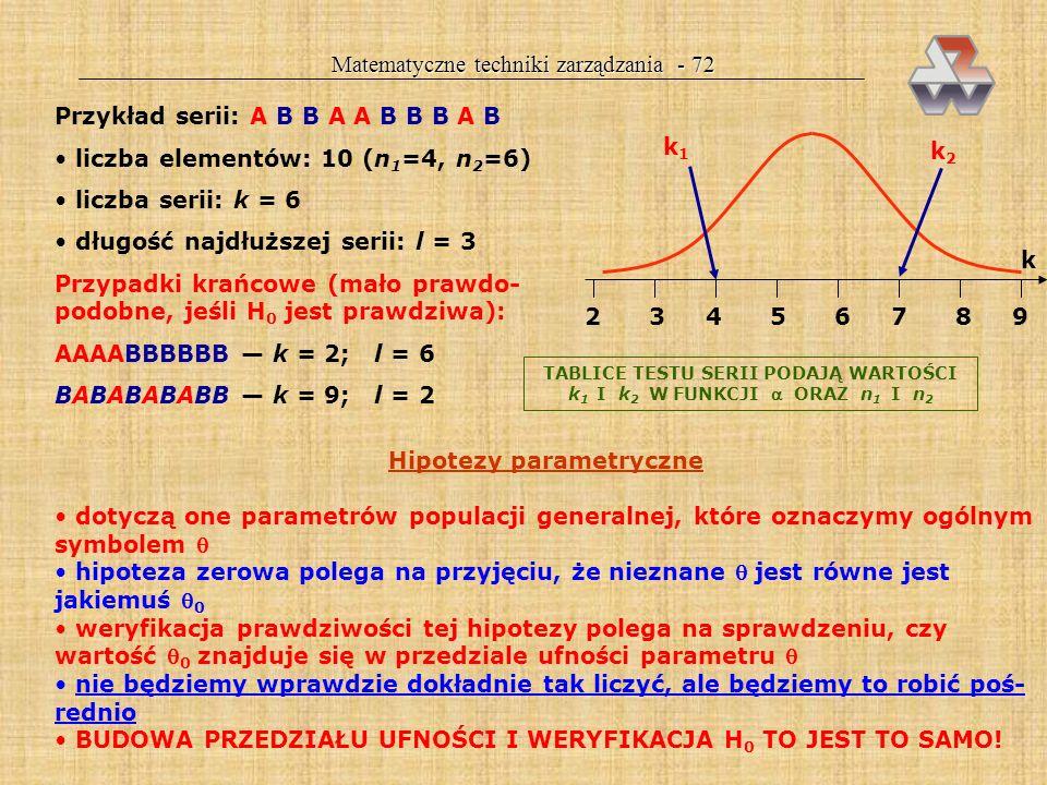 Hipotezy parametryczne