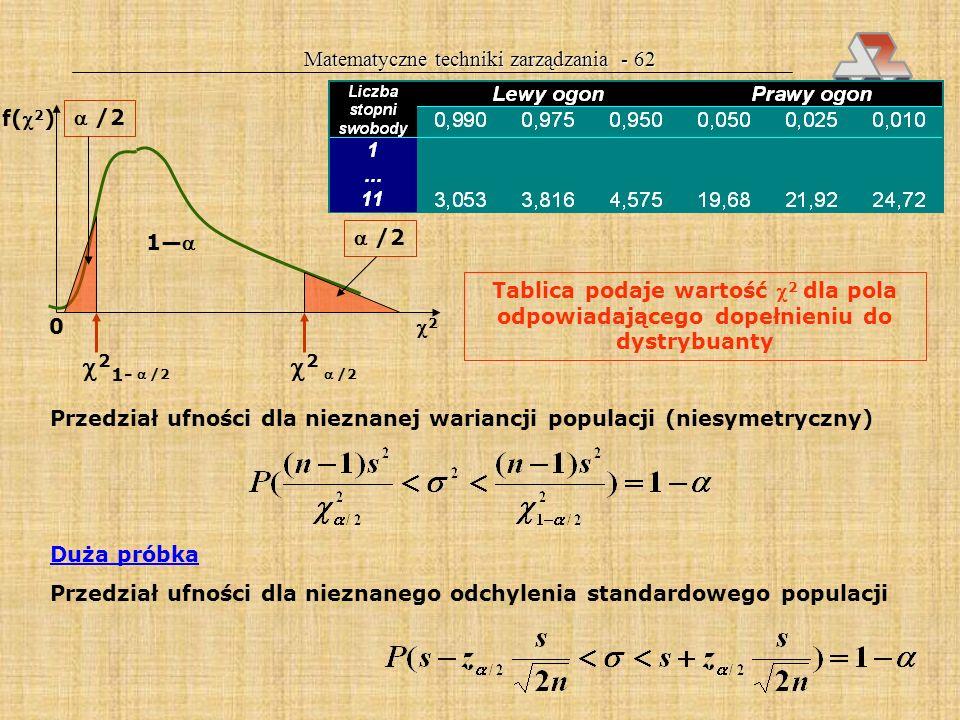 Matematyczne techniki zarządzania - 62