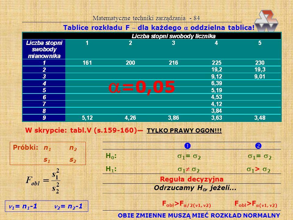 =0,05   Matematyczne techniki zarządzania - 84