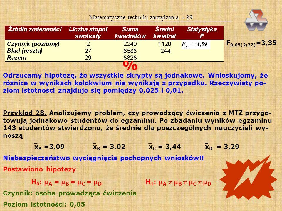 Matematyczne techniki zarządzania - 89