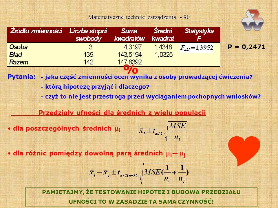  % Matematyczne techniki zarządzania - 90 P = 0,2471