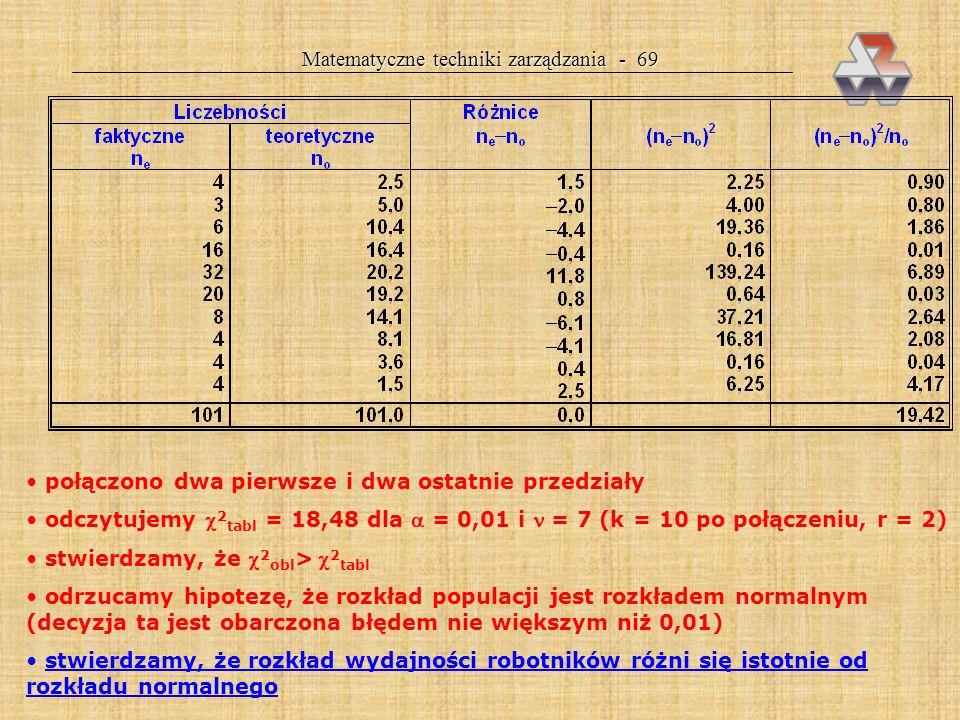 Matematyczne techniki zarządzania - 69