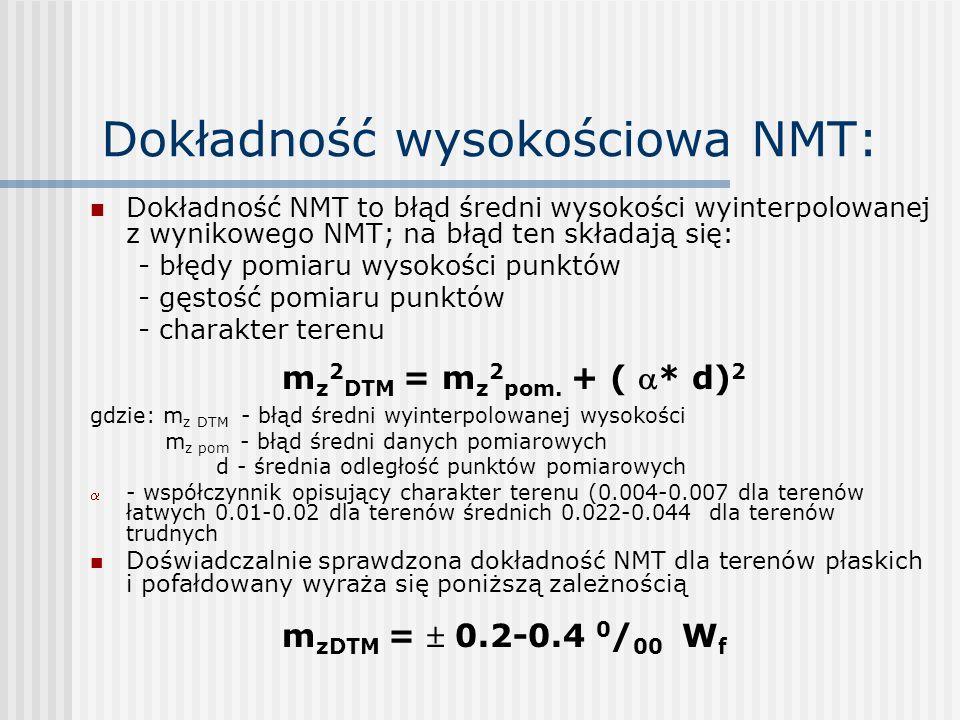 Dokładność wysokościowa NMT: