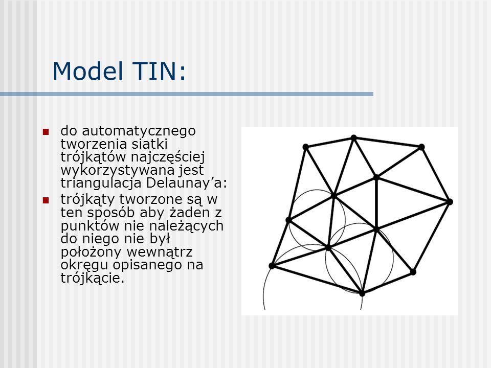 Model TIN: do automatycznego tworzenia siatki trójkątów najczęściej wykorzystywana jest triangulacja Delaunay'a: