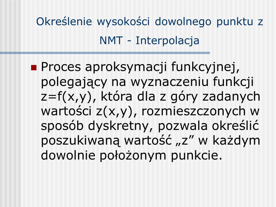 Określenie wysokości dowolnego punktu z NMT - Interpolacja
