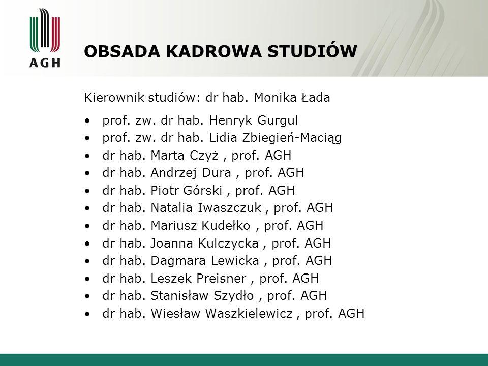 OBSADA KADROWA STUDIÓW