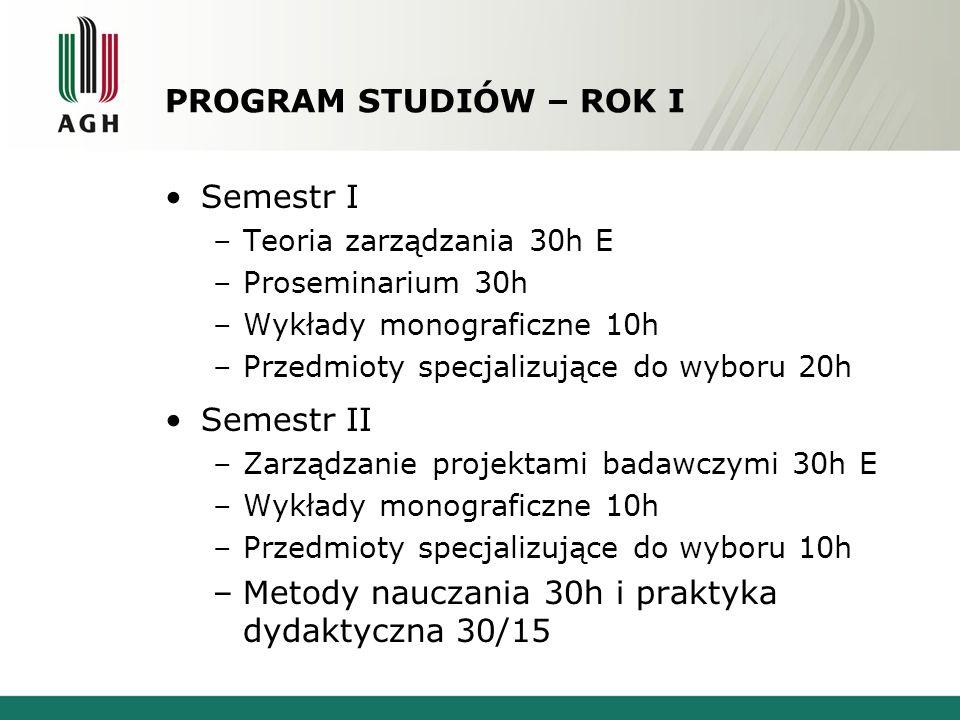 Metody nauczania 30h i praktyka dydaktyczna 30/15