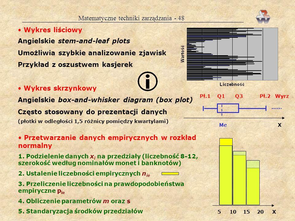 Matematyczne techniki zarządzania - 48