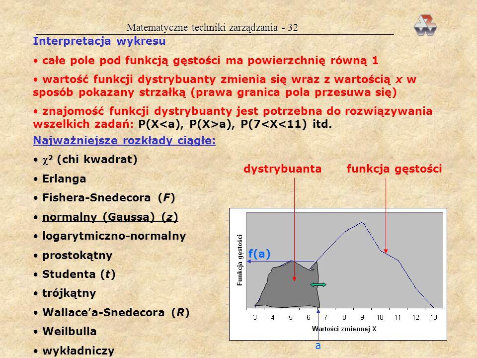 Matematyczne techniki zarządzania - 32