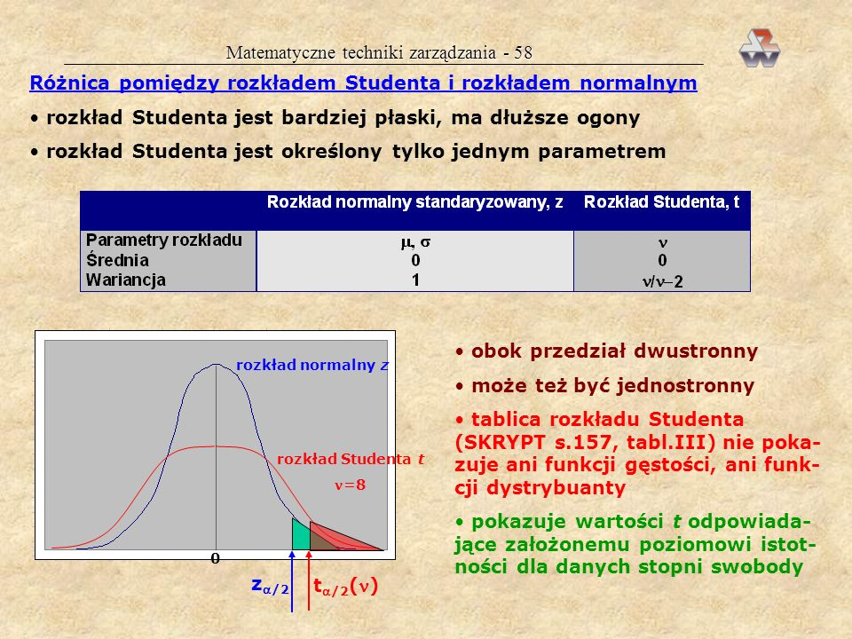 Matematyczne techniki zarządzania - 58