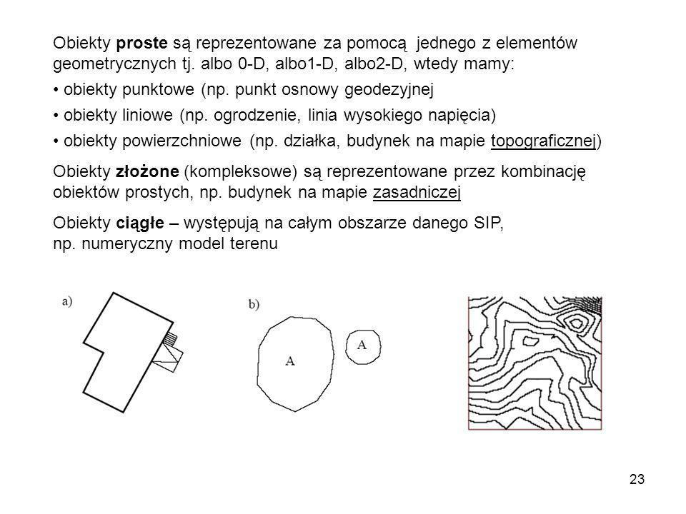 Obiekty proste są reprezentowane za pomocą jednego z elementów geometrycznych tj. albo 0-D, albo1-D, albo2-D, wtedy mamy: