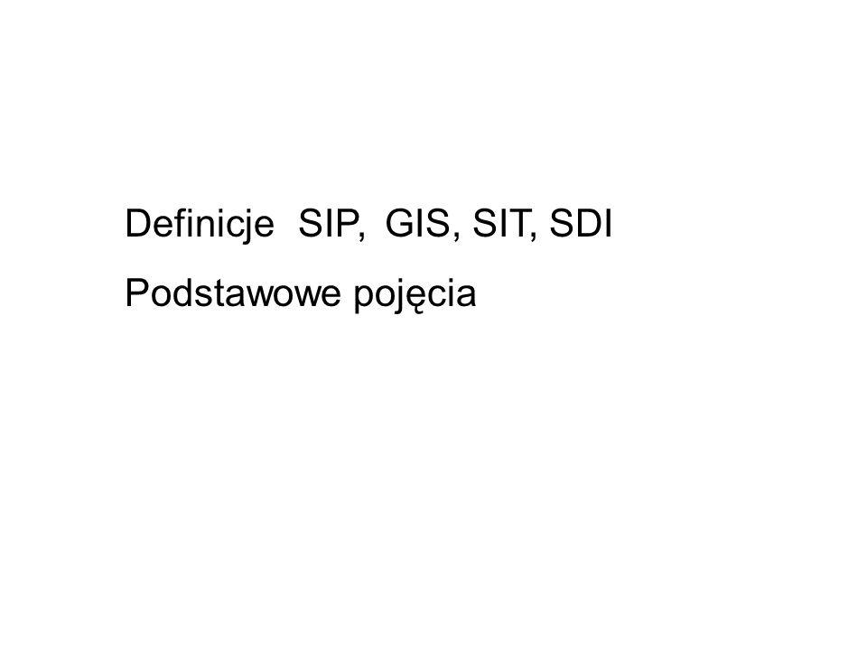 Definicje SIP, GIS, SIT, SDI
